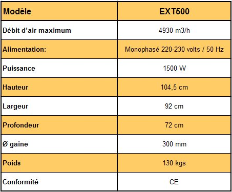 DONNEES%20EXT500.jpg
