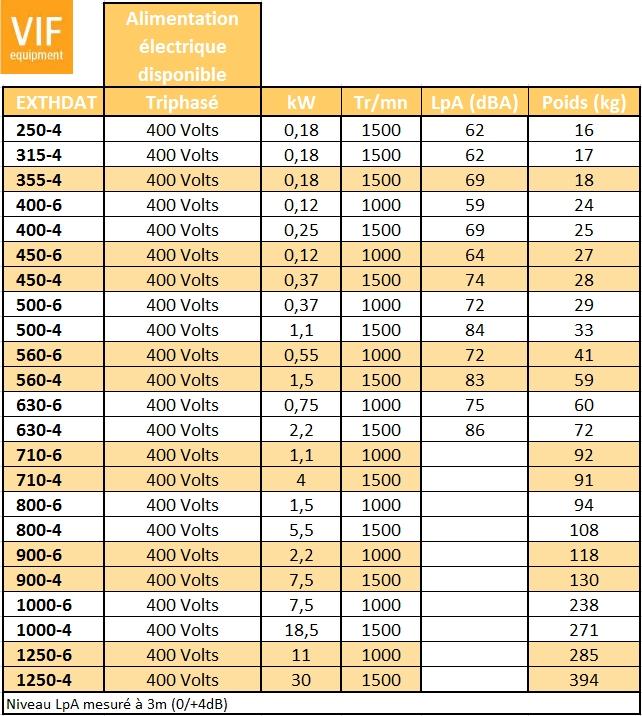 TABLEAU%20GAMME%20EXTHDAT%20-.jpg
